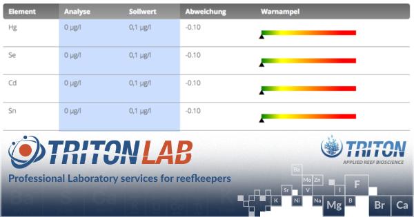 www.triton-lab.de